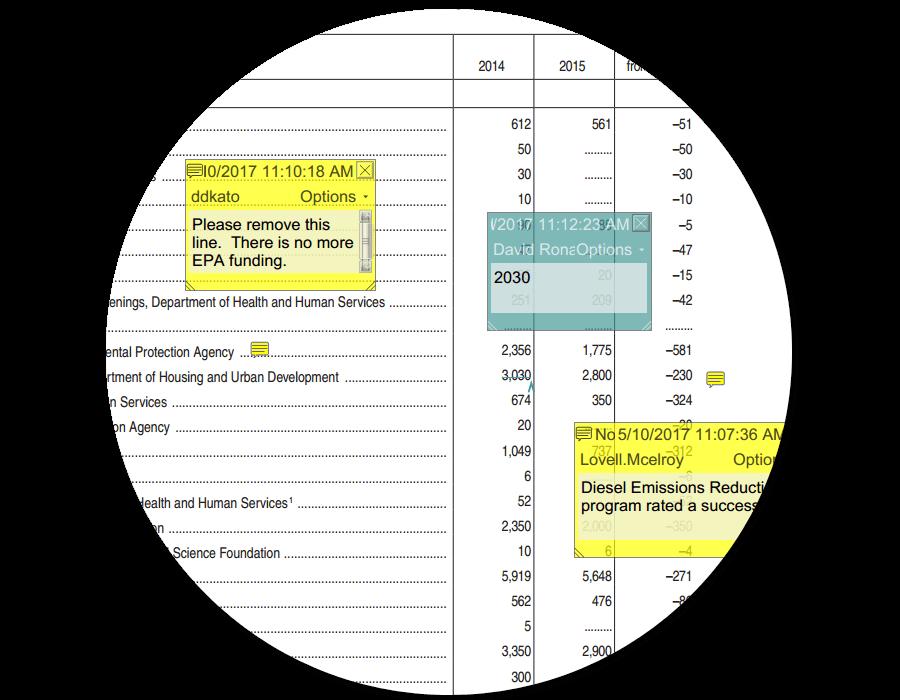 PDF协作共享 – 注释、共享和协作PDF文档